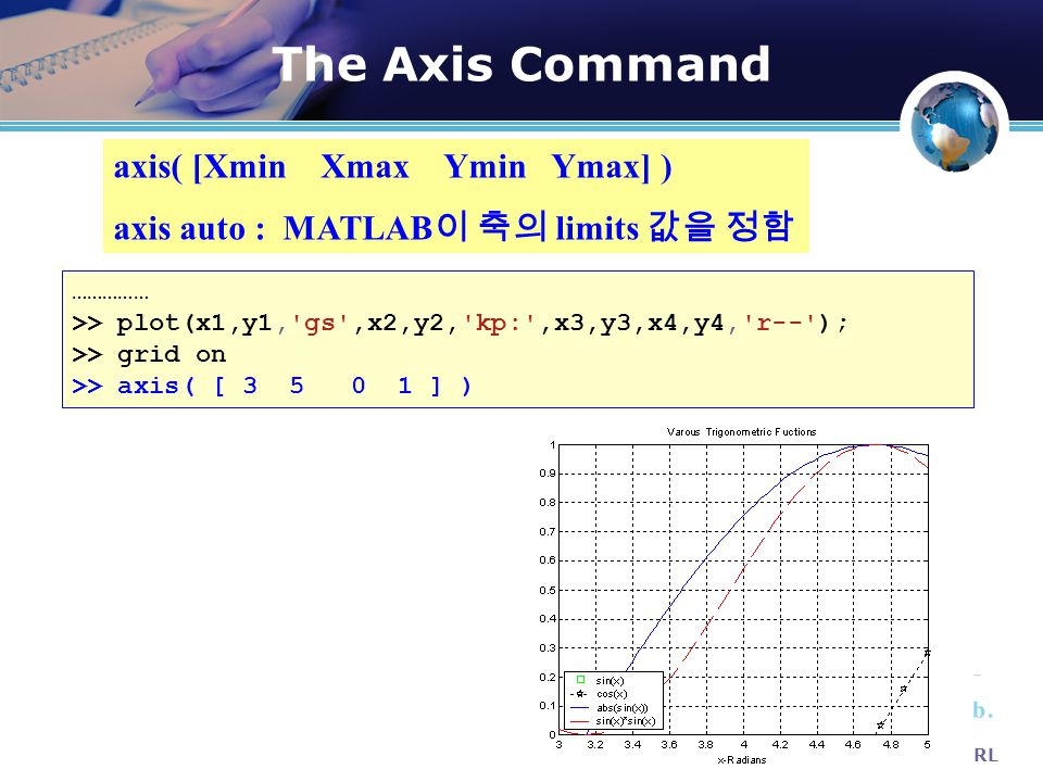 The Axis Command axis( [Xmin Xmax Ymin Ymax] )